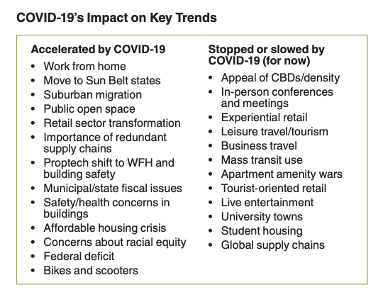 Impact of Covid-19 on CRE | Metro Manhattan Office Space