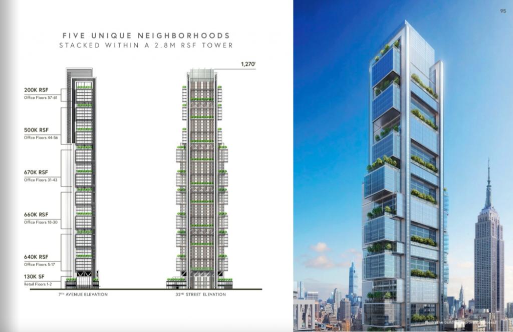 PENN15 rendering | Metro Manhattan Office Space
